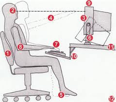 Riverton Chiropractic - Sitting Posture Points To Consider